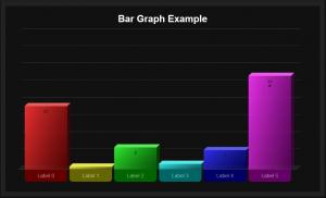 canvas graphe