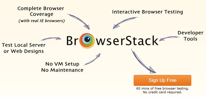 test site navigateur