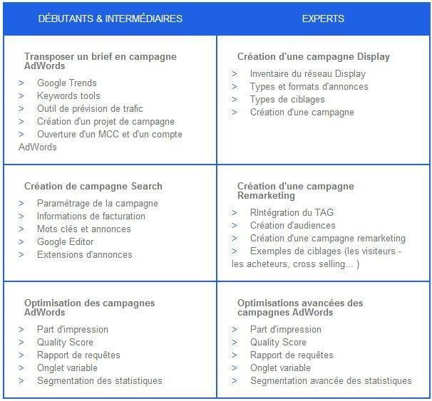 planning-google-academie