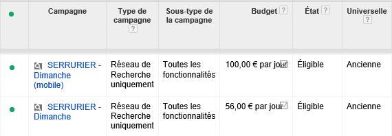 campagnes-adwords