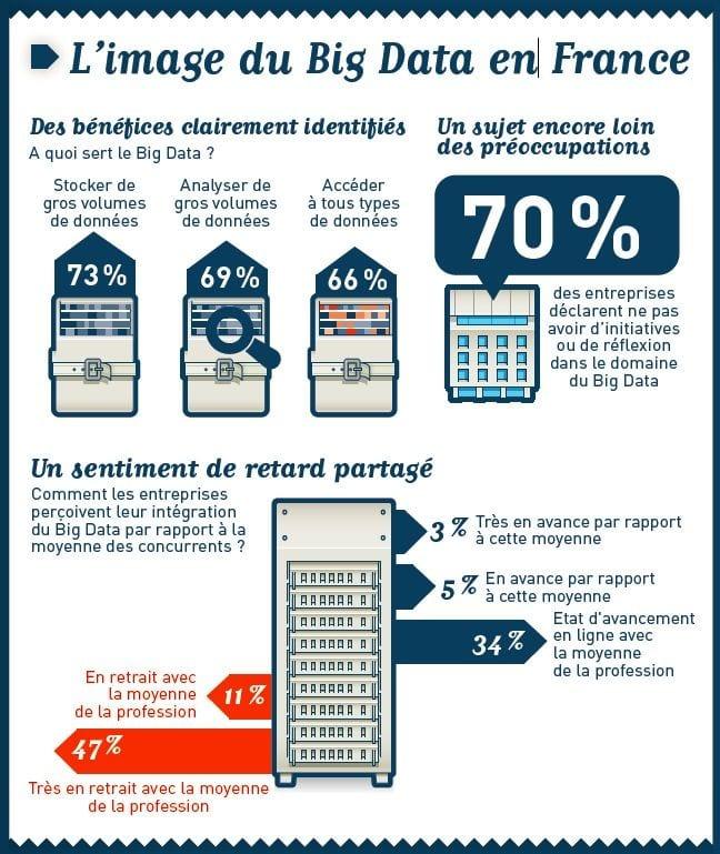 big-data-france