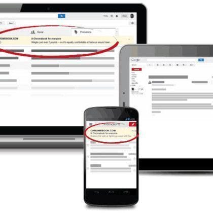 [Adwords] Gmail Sponsored Promotion, la nouvell